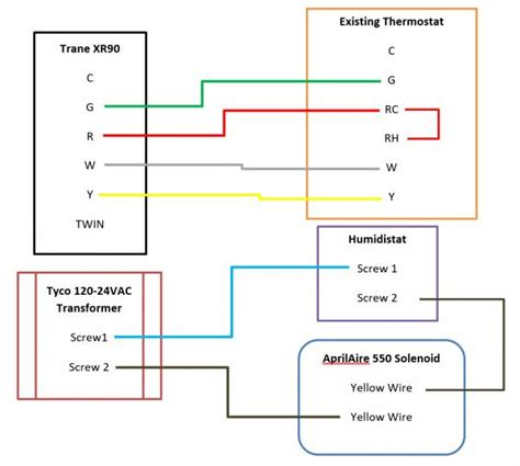 digital humidistat wiring diagram aprilaire 700 wiring