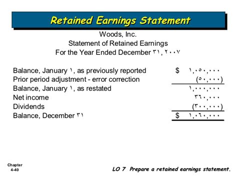 statement of retained earnings template bab 4 income statement and related information