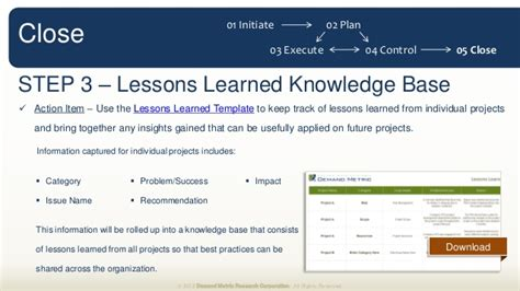 lessons learned best practices template project management plan methodology