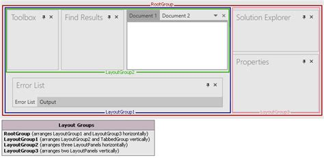 xaml custom layout layout groups layout management wpf controls