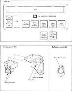 isuzu trooper fuses isuzu free engine image for user manual