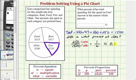 using diagram to find percent ex find the a percent of a total using an amount in pie