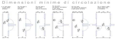 misura minima bagno dimensione bagno disabili misure minime bagni locali