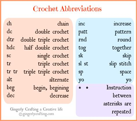 Collection of Crochet Pattern Abbreviations | Crochet Abbreviations ...