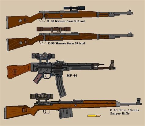 german weapons german military weapons of ww1 ww2 1000 images about arms on pinterest world war north