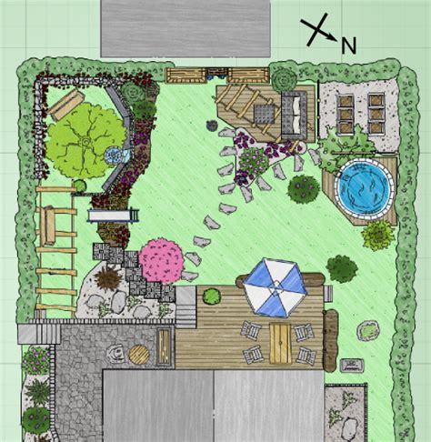 Garten Gestalten Grundriss by Breiter Kurzer Garten Habt Ihr Anregungen Zu Meiner