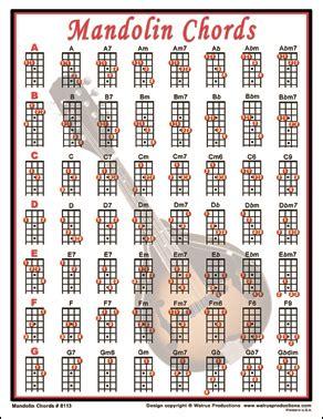mandolin chord chart mandolin chords laminated chart for mandolin players
