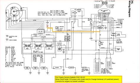 polaris 440 wiring diagram