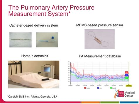 Cardio Memes - ep summit 2015 approaches to hf hospitalization reduction