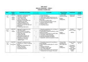 form 4 english language scheme of work 2014