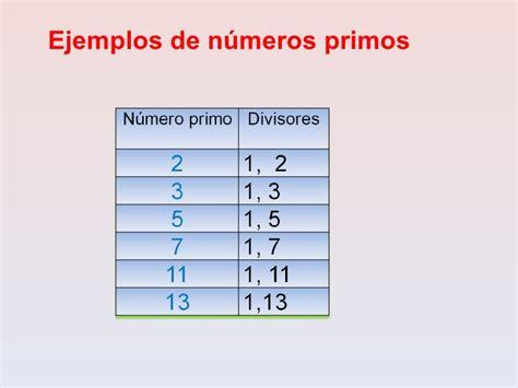 ejemplos de es que mas cantidad de divisores que tiene un n 250 mero compuesto