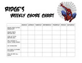Allowance Chart Template by Simple 2 Silly Chore Chart