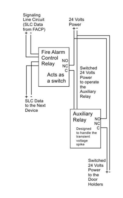 alarm door contact wiring diagram 33 wiring diagram