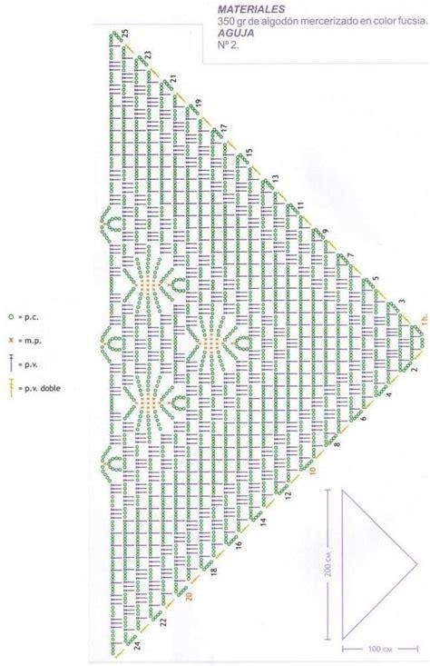 pattern d in xsd sch 233 ma ou diagramme pour crochet mod 232 le ch 226 les crochet