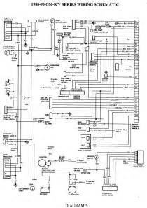 2000 s10 wiring diagram s10 blazer wiring diagram wiring diagram database stories co