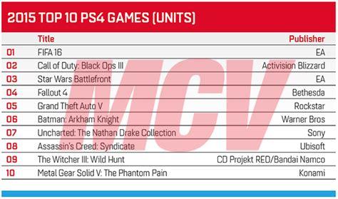 Best Seller Ps4 Vr Karts Reg 1 top 50 best selling of 2015 in the uk retail feed4gamers