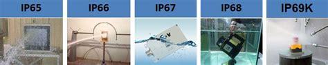 ingress protection rating ip ingress protection ratings explained united kingdom