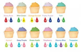 mixing colors chart with food coloring images