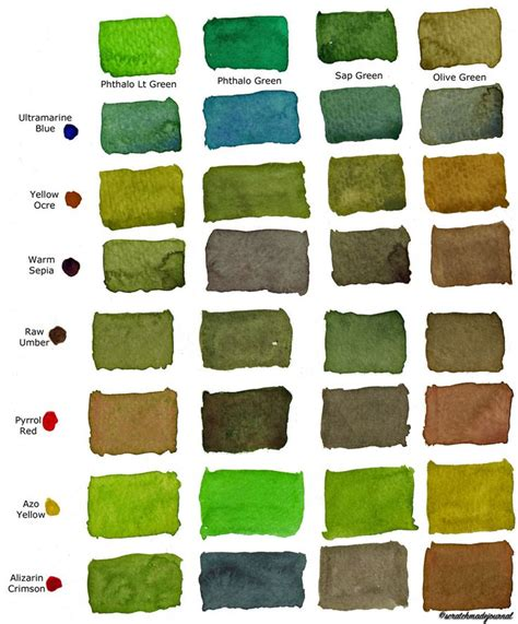 what colors do you mix to make green best 25 color mixing chart ideas on color