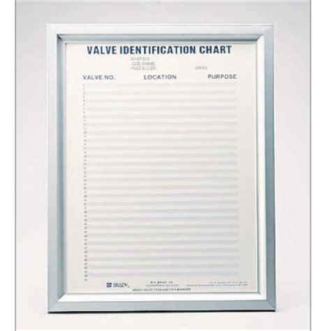Valve Tag Chart Template Valve Chart Frame Seton