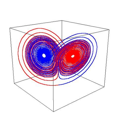 Kaos Ucc animated gif of the lorenz attractor