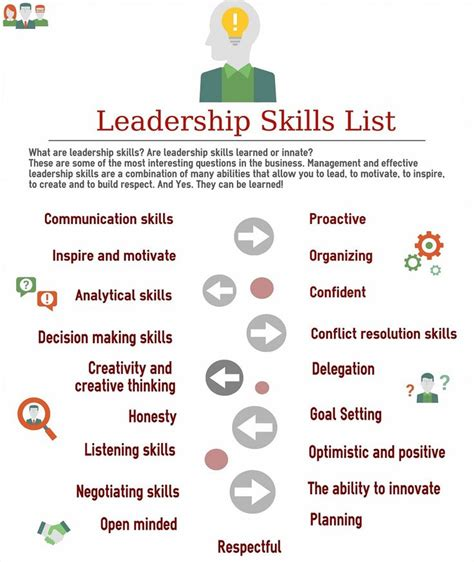 25 best ideas about leadership skills exles on exles of leadership skills