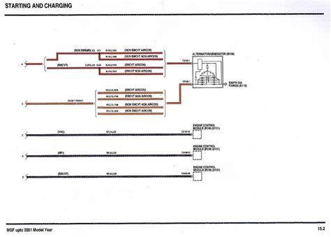rover mgf 1 8i starting and charging wiring diagram