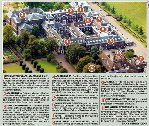 apartments in kensington palace prince harry could move into lovely big kensington
