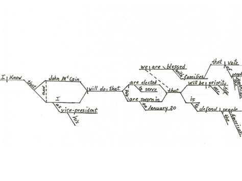 diagram sentences free free printable sentence diagramming worksheets documento
