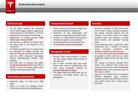 Shares Of Tesla Darden School Of Business Tesla Strategic Analysis