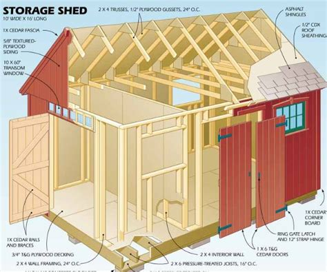 backyard storage sheds plans insulated dog house plans our complete set of plans download