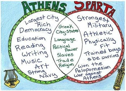 athens and sparta venn diagram social studies with mr mcginty athens and sparta