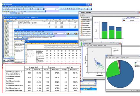 Spss Form Mba by Designing A Research Project