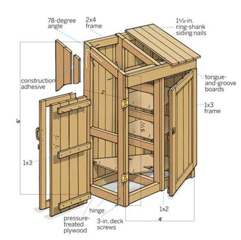 Easy To Build Storage Shed by Tool Shed Plans Simple Steps In Building A Tool Shed And