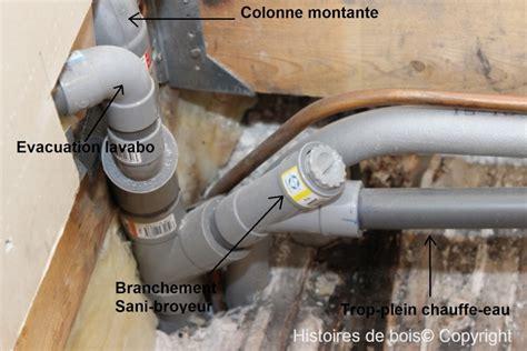 Mauvaise Evacuation Wc 4313 by Recherche Installation D Un Sani Broyeur Ou D Une