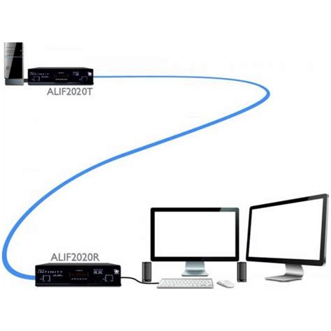 Adder Infinity 2020 by Adderlink Infinity Dual 2020 Adder Technology Macroservice