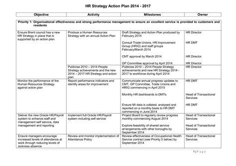 human resources action plan template free hr strategic plan templates at