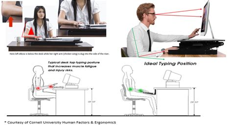 proper standing desk posture proper sitting posture at desk hostgarcia