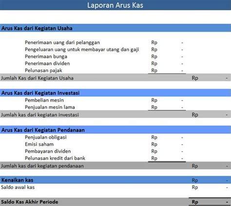 membuat template jurnal accounting tools sop blog manajemen keuangan