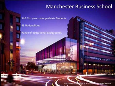 Mba Courses Manchester by Feeding The 500 Introducing Information Literacy To
