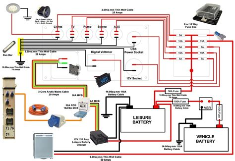 motorhome wiring diagram wiring diagram with description
