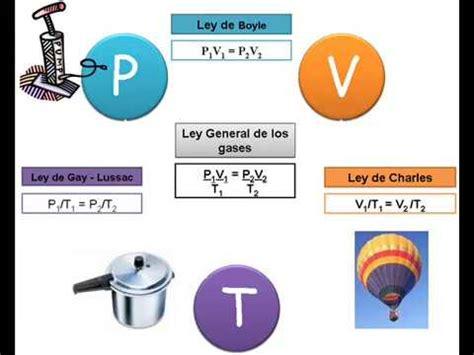 leyes de los gases youtube