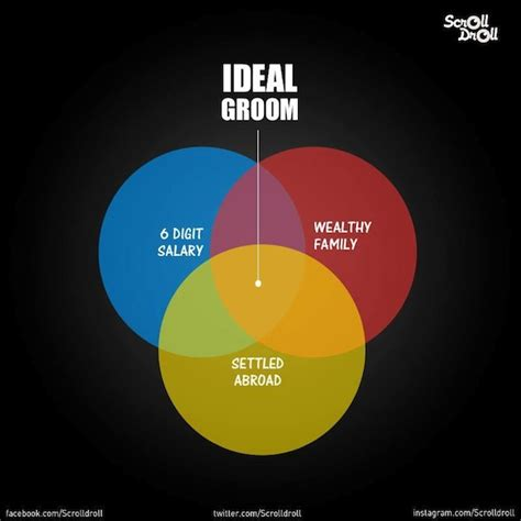 quirky design definition funny venn diagrams show how to be the ideal person