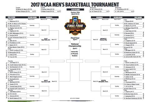 2017 ncaa basketball tournament newsalert 2017 ncaa tournament basketball brackets