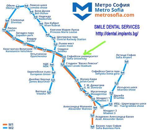 smile dental services sofia bulgaria accommodation in sofia for dental treament in smile dental