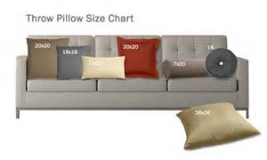 throw pillows for designer throw pillows for sofa