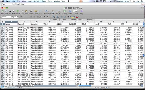 excel for geochemistry runs with rocks