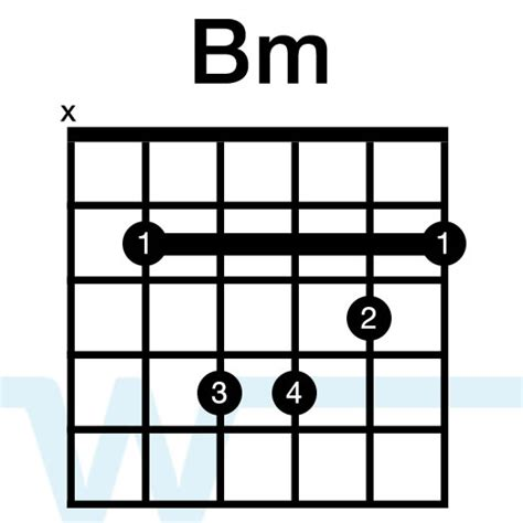 Bm Chord   how to play chords in the key of d on guitar worship