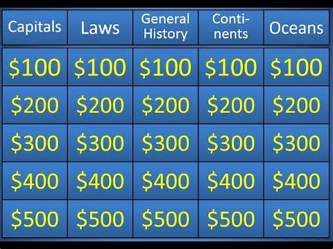 Jeopardy Powerpoint Template The Easiest And Best Www The Best Jeopardy Powerpoint Template