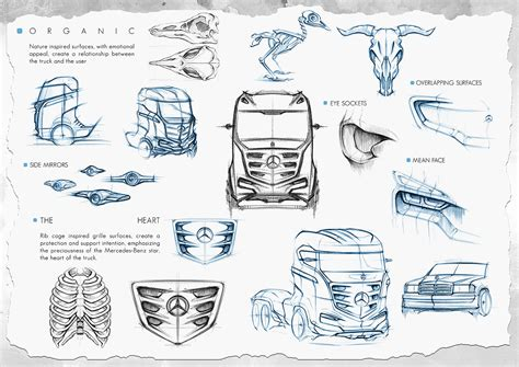 concept of motif pattern and profile mercedes benz axor truck concept 07 cars one love